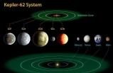 Dünya'ya Benzer İki Gezegende Hayat Var mı?