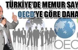 TÜRKİYE'DE MEMUR ÇOK ÇALIŞIP AZ KAZANIYOR