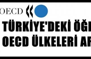 TÜRKİYEDEKİ ÖĞRETMENLER İLE OECD ÜLKELERİ...