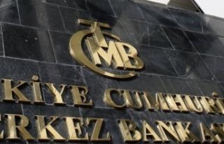 Merkez Bankası Enflasyon Tahminini Açıkladı mı?