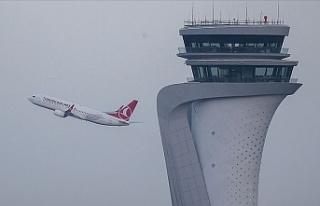 Türk Hava Yolları Türkiye'nin En Değerli...
