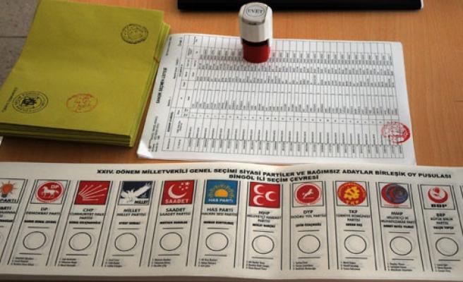 AKP CHP ANLAŞTI SEÇİMLER ÖNE  ALINIYOR !