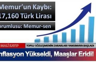 ENFLASYON YÜKSELDİ,MEMUR MAAŞLARI ERİDİ ...