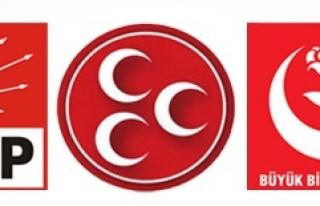 AKP'NİN SİYASİ KOZMİK ODASINDAN MUHALEFETE YAKIN...