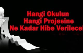 PROJE DESTEĞİ ALACAK OKULLAR VE PROJELER AÇIKLANDI...
