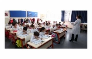 Aday Öğretmenlerin: Adaylık Kaldırma Sınav Takvimi...