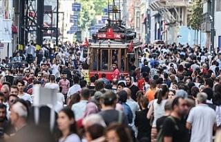 Türkiye Çok Yüksek İnsani Gelişme Kategorisine...