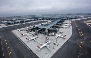 İstanbul Havalimanları, Önceki Seneye Göre, Yolcu...