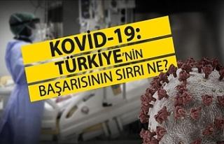 Yeni Tip Koronavirüs: Türkiye'nin Başarısının...
