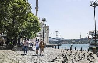 Kurban Bayramı Tatilinde İstanbul'da Yağış...