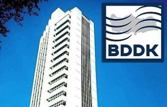 BDDK Manipülasyon Yönetmeliği Yayınladı