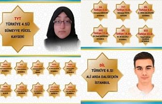 Anadolu İmam Hatip Liseleri YKS'de Hem Bireysel Hem de Kitlesel Başarılara İmza Attı