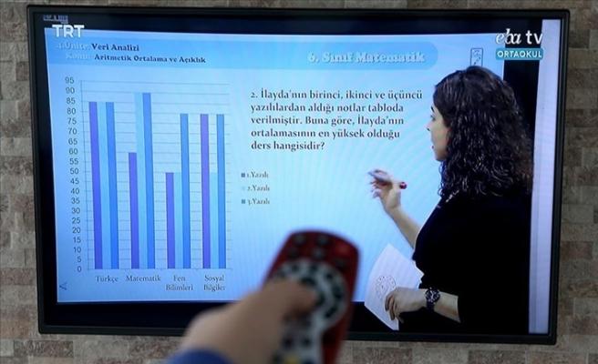 Yabancı Öğrenciler de EBA Üzerinden Derslerini Takip Ediyor