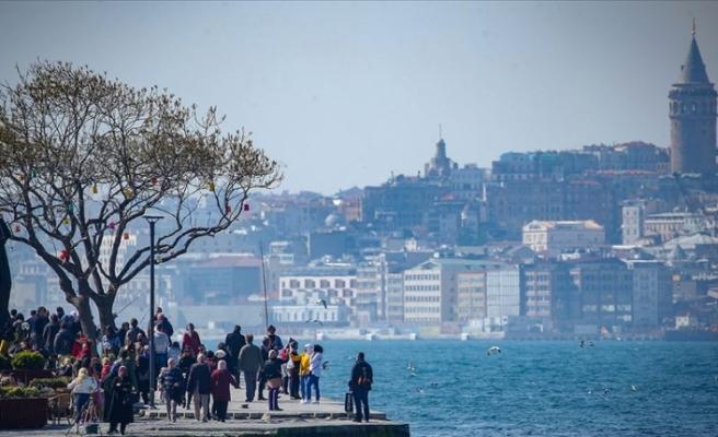 Marmara Bölgesi'nde Hava Durumu Nasıl Olacak?